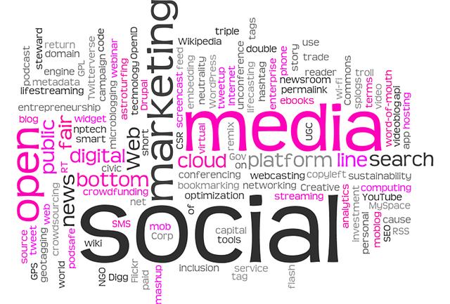 Działający marketing i reklama w Internecie.